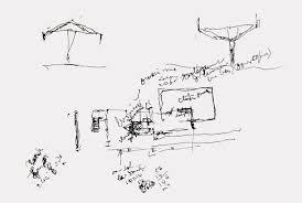 thinking le corbusier 10 06 1887 thinkingform