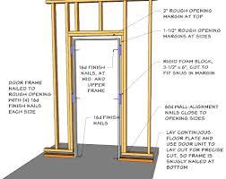 cool frame frame interior wall with door interior doors ideas