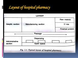 Hospital Pharmacy Design Layout