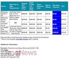 tmobile black friday deals mobile black friday deals leak out