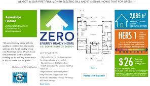 High Efficiency Homes Building America Update September 2015 Department Of Energy
