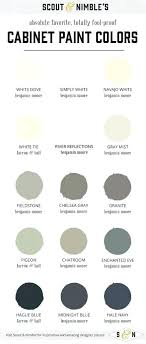 best gray paint for kitchen cabinets best benjamin moore paint for kitchen cabinets gray owl by benjamin