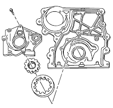 repair instructions off vehicle oil pump removal 2004