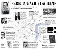 Map Of The French Quarter In New Orleans by Key Locations In New Orleans For Jfk Oswald Conspiracy Theories