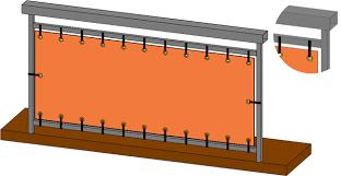 windschutz balkon stoff balkonbespannung balkoneinfassung balkonumrandung hofsäß