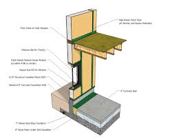 passive house construction u2014 lanefab design build