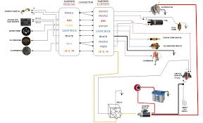 small boat wiring diagram with schematic 67557 linkinx com