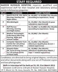 Cover Letter Microbiologist Sample Resume For Microbiologist Resume For Your Job Application