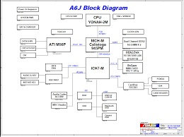 downloads asus motherboard schematic diagram motherboard