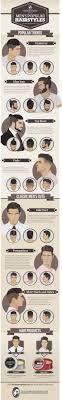 names of boys haircuts haircuts name elegant hairstyles names hairstyles kids hair cuts