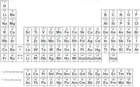 periodic table pdf black and white periodic table a level pdf best of booklet elements mateiko info
