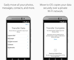 apple to android transfer how to transfer android contacts or entire data to iphone app