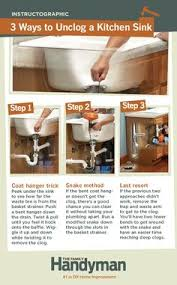 Kitchen Sink Clog How To Unclog A Sink Sinks Household And Helpful Hints