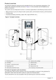 product overview principle of operation ph calculation hach