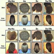 type 4c hair styles makeda musings texture discrimination and the come to jesus meeting