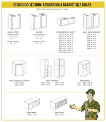 kitchen wall cabinets dimensions image studio sunco wallchart builders surplus