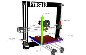 New How does the home position work on a Prusa i3 RepRap Printer? - 3D  @KX39