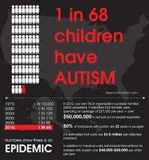 Clothing For Children With Autism About Autism Talk About Curing Autism Taca