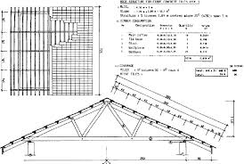 Hip Roof Design Calculator by Roof Rafter Calculations U0026 The Hip Rafter Side Cut Angle The Jack