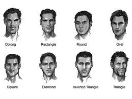 men hairstyles for pear face shape face shapes and beard styles for gents menstylepower
