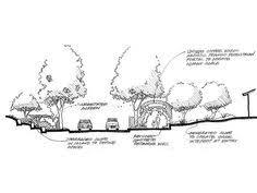 urban design sketches google zoeken schetsen pinterest