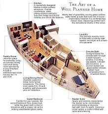World Floor Plans More Floor Plan Thoughts Curved Wall Of Windows Maximizing The