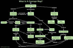 What Is A Concept Map Concept Map About Concept Maps5 Catie What Is A Concept Map