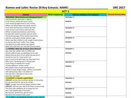 romeo and juliet themes worksheet the best and most