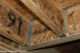 how to frame a floor strengthening floor joist systems in residential dwellings