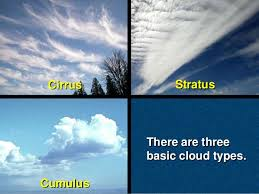 3 kinds of clouds cloud types by elizabeth lessons tes teach
