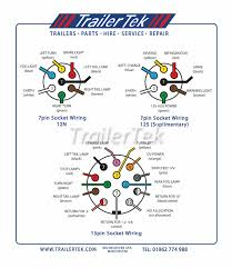 7 pin trailer plug wiring diagram south africa circuit and