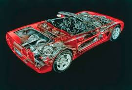 1986 corvette review corvette specifications howstuffworks