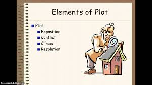 Elements Of Fiction Worksheet Elements Of A Short Story Youtube