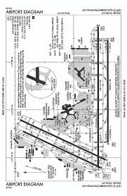 Las Vegas Airport Terminal Map by Las Vegas Mccarran Int U0027l Airport History And General Information