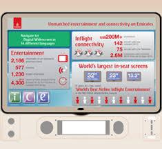 emirates inflight shopping emirates introduces new in flight entertainment system emirates 24 7