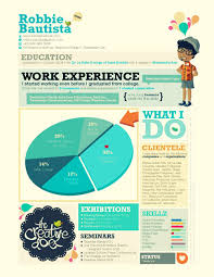 Exceptional Creative Resume Designs Tags Resume Infographics That Got Candidate Hired Terrific Resume Ideas