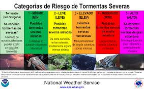 noaa nws storm prediction center