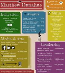 Resume For Non Profit Job by 15 Amazing Infographic Resumes To Inspire You