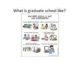 grad math so you re thinking about graduate school in operations research math