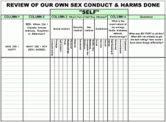 week 12 u2013 how it works u2013 step 4 u2013 conduct and harms done