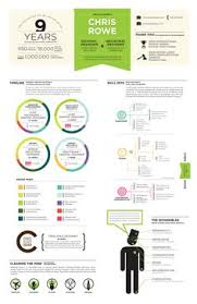 16 infographic resumes a visual trend blog about infographics