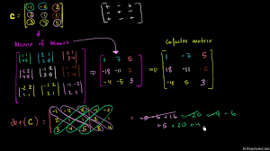 inverting a 3x3 matrix using gaussian elimination video khan