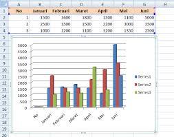 membuat database sederhana menggunakan xp panduan pemula cara membuat grafik di microsoft excel 2007