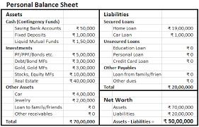 Monthly Balance Sheet Template Personal Balance Sheet Finlosophy