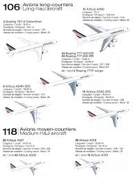 boeing 777 300er sieges the hub routes and fleet for air travel codex