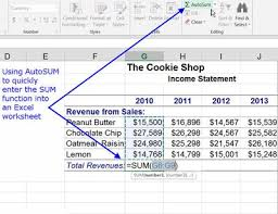 counting numbers with excel u0027s count function shortcut