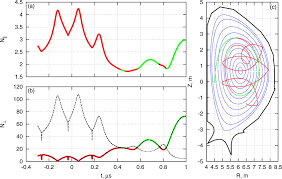 stability analysis of runaway driven waves in a tokamak iopscience