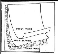 Heavy Insulated Curtains Another Temporary Option For The Colder Months Of The Year Is To