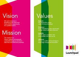 vision and mission vision mission aims and values