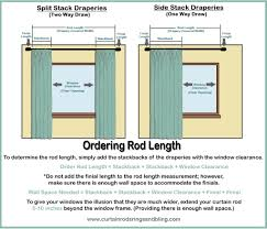 Standard Curtain Sizes Chart by Curtain Length Measure Decorate The House With Beautiful Curtains